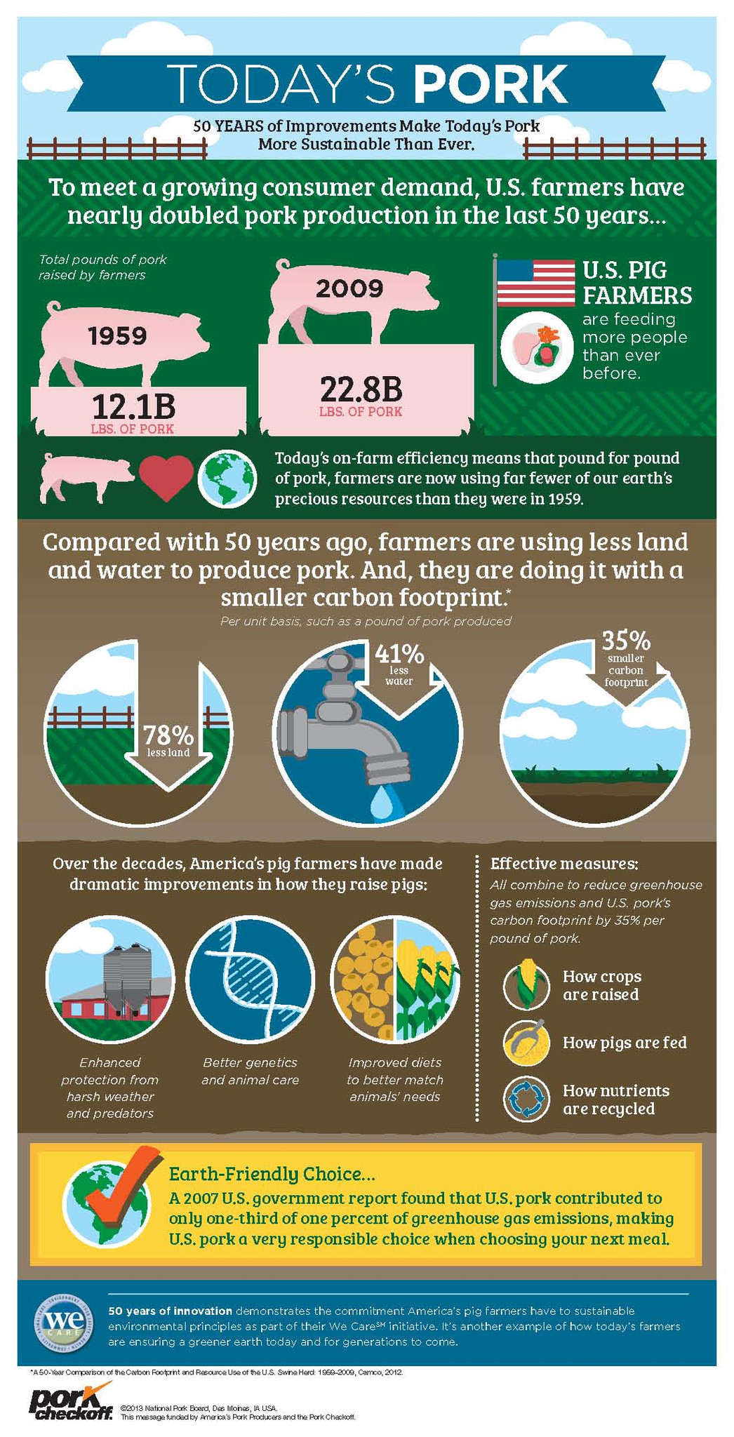 Sustainability Infographic Poster